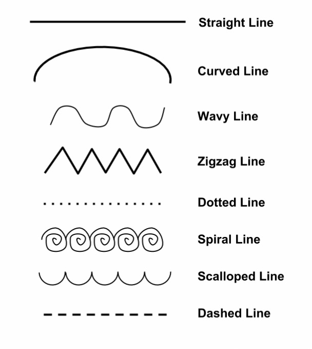 Drawing Lines Types : Line ms clark s website